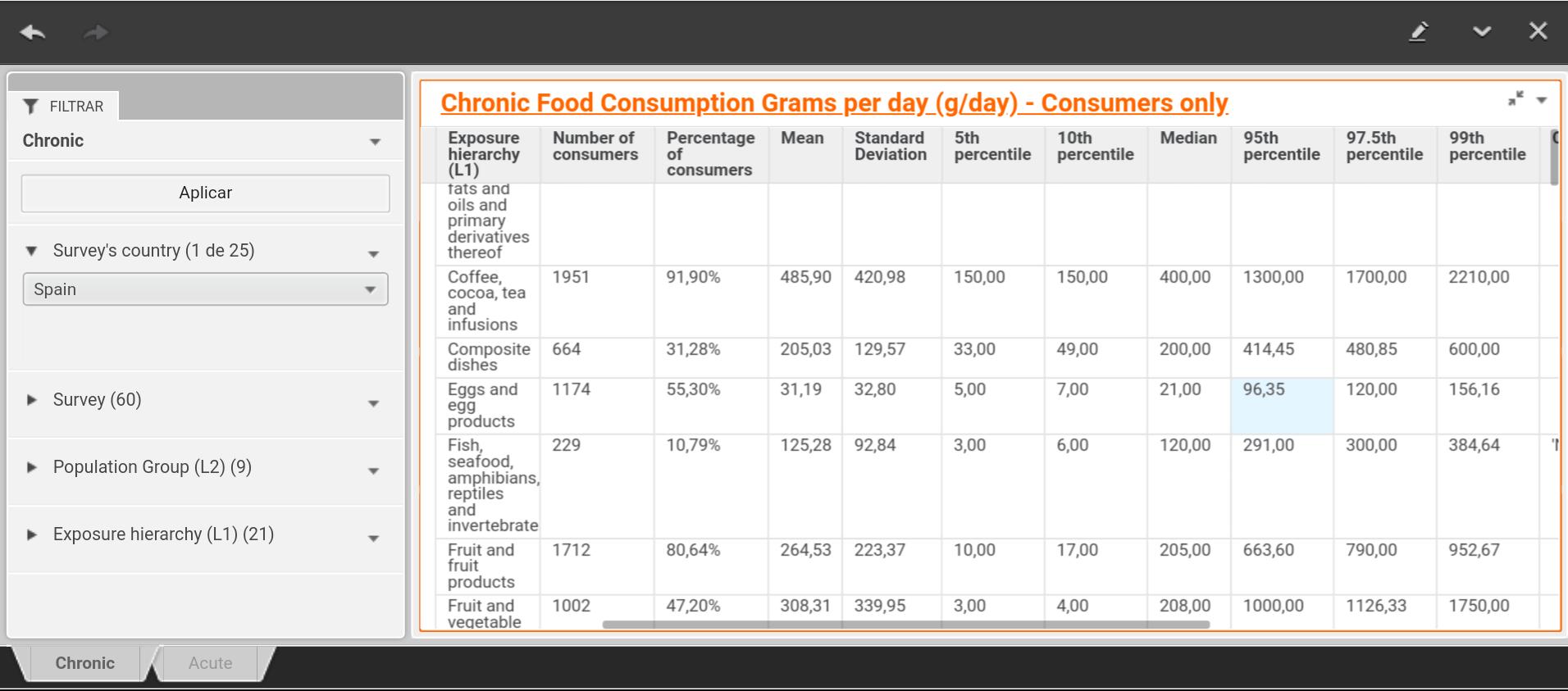 EFSA Comprehensive European Food Consumption Database